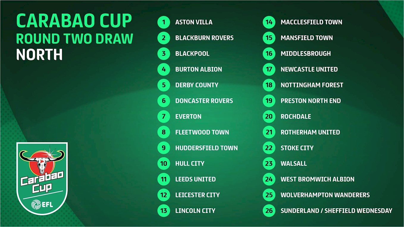 carabao-cup-second-round-draw-1600x900 Mobile Home Wall Section on modular home interior walls, log cabin walls, mobile homes modern remodel design, mobile homes built in 1971, mobile rock climbing wall, office walls, mobile technology in construction, mobile partition wall, contemporary walls,